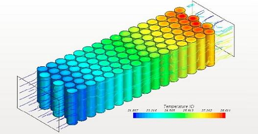 Li-Ion Battery Thermal Analysis using Ansys Fluent