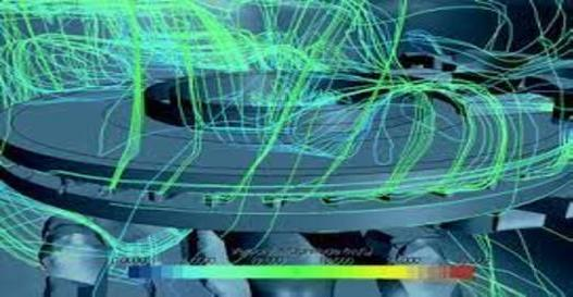 Flow analysis over brake disc unit using Star CCM+