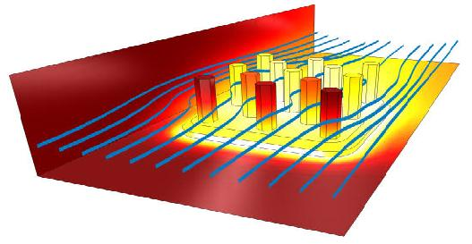 Unsteady state heat conduction through a metalic rod
